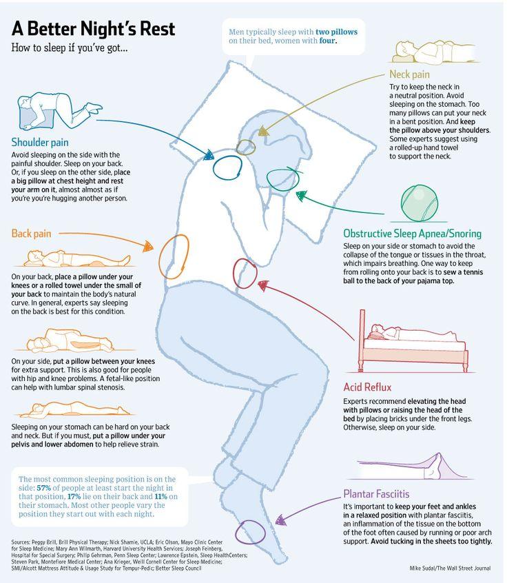 postura dormir mejor