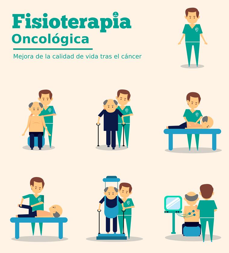 Fisioterapia oncológica.jpg